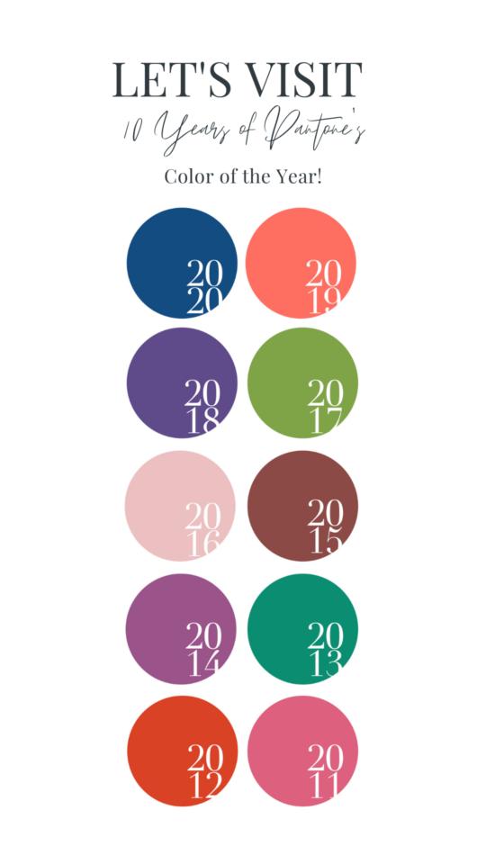 10 years of Pantone Colors